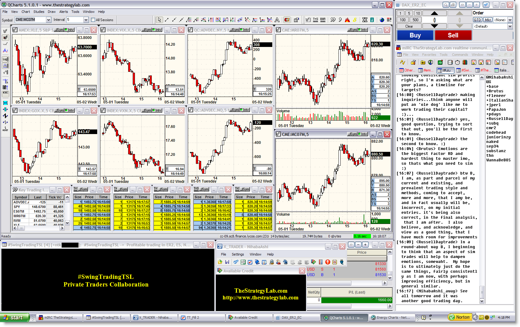 Irc forex room