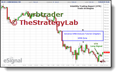 May 20th 2019 - Volatility Trading Report (VTR) Long Signal