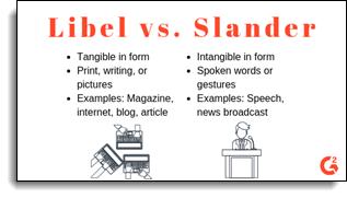 Libel versus Slander