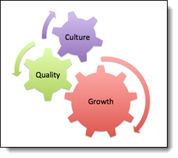 TheStrategyLab review quality membership growth