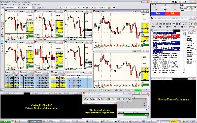 wrbtrader Price Action Trading Profit Loss Statement